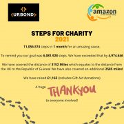 11,056,574 steps made during our Steps for Charity 2021 challenge